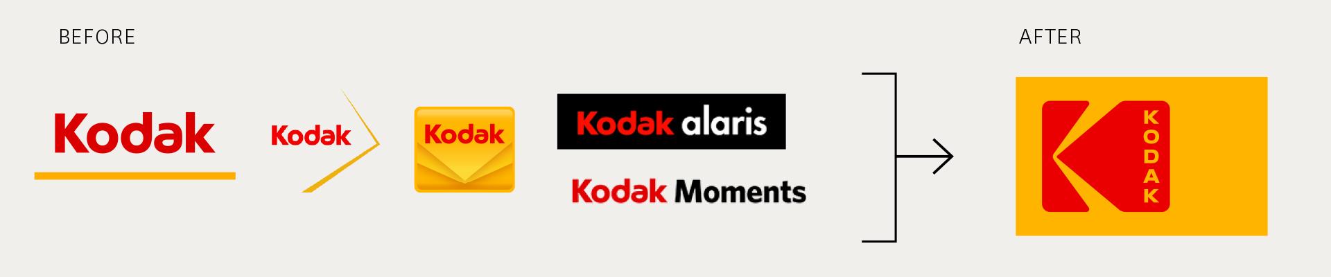 Kodak logo before after